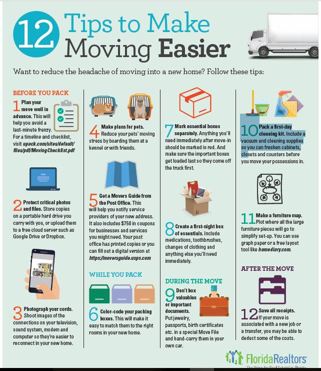 12 tips to make moving easier naples golf homes naples - Tips for building a new home ...